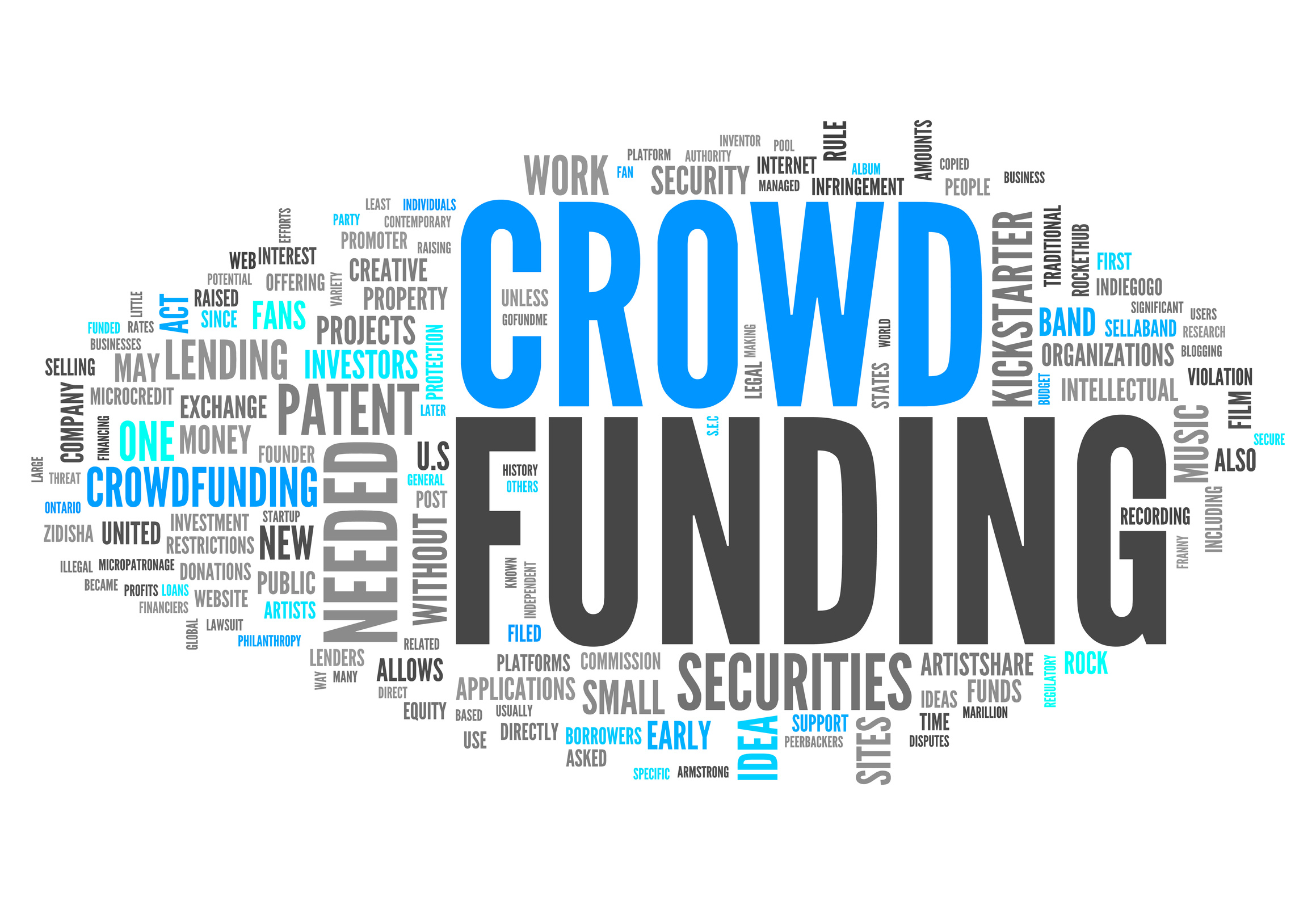 "Word Cloud ""Crowd Funding"""